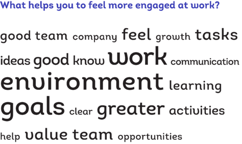What helps you feel more engaged at work